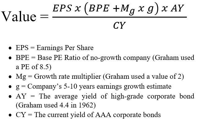 Value-Formula